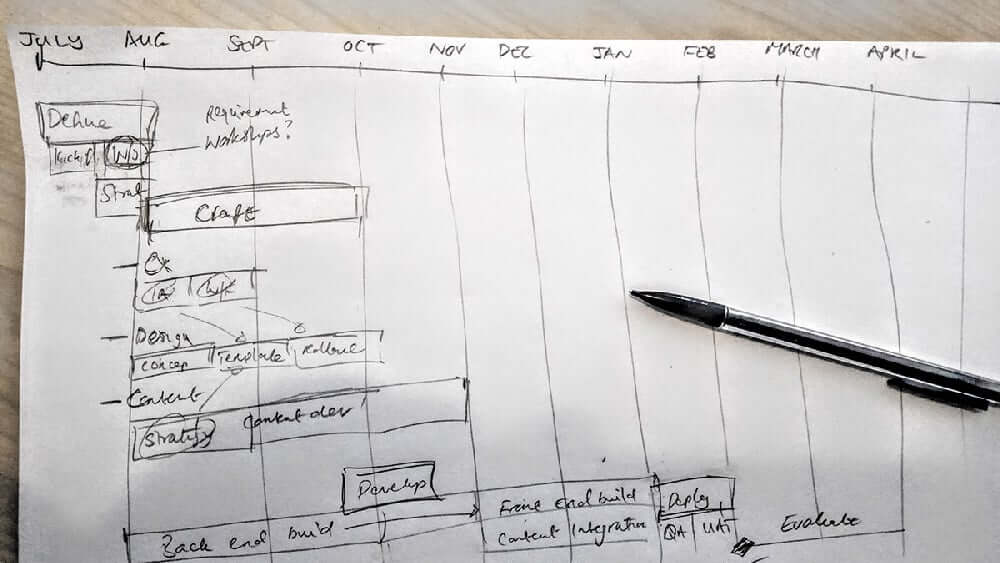 Draft of a project plan workflow