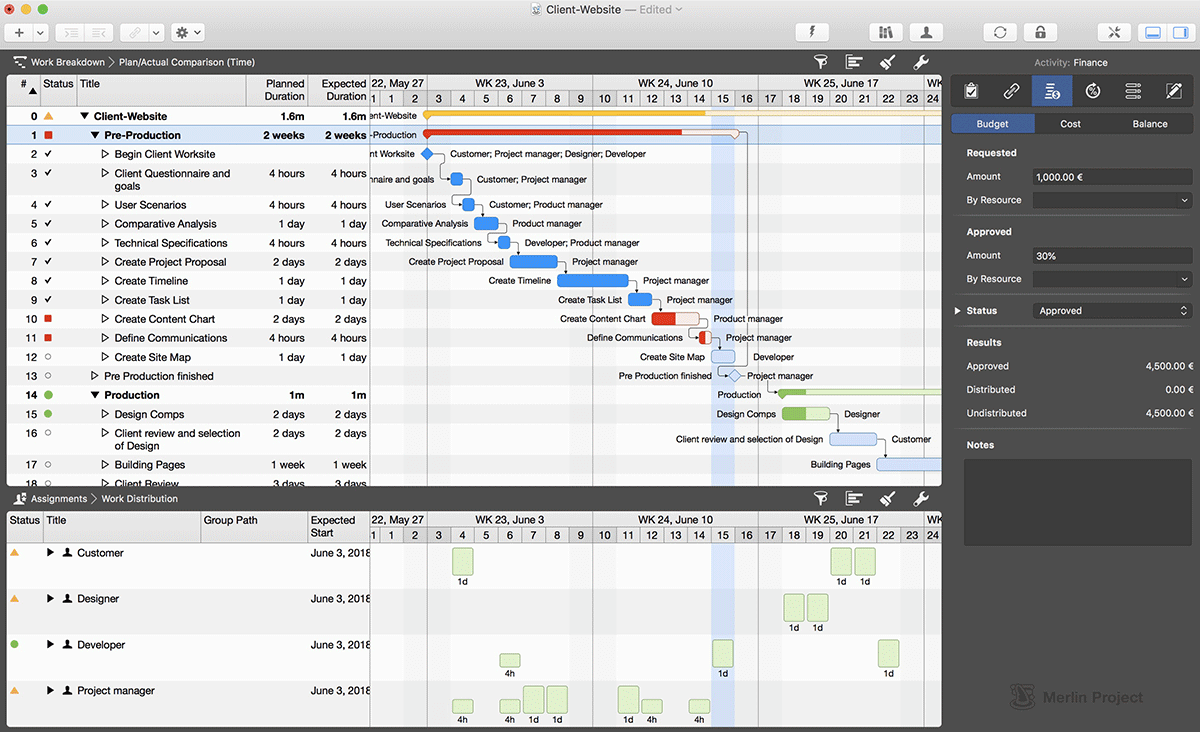 Create A Gantt Chart: 10 Best Microsoft Project Alternatives Of 2019