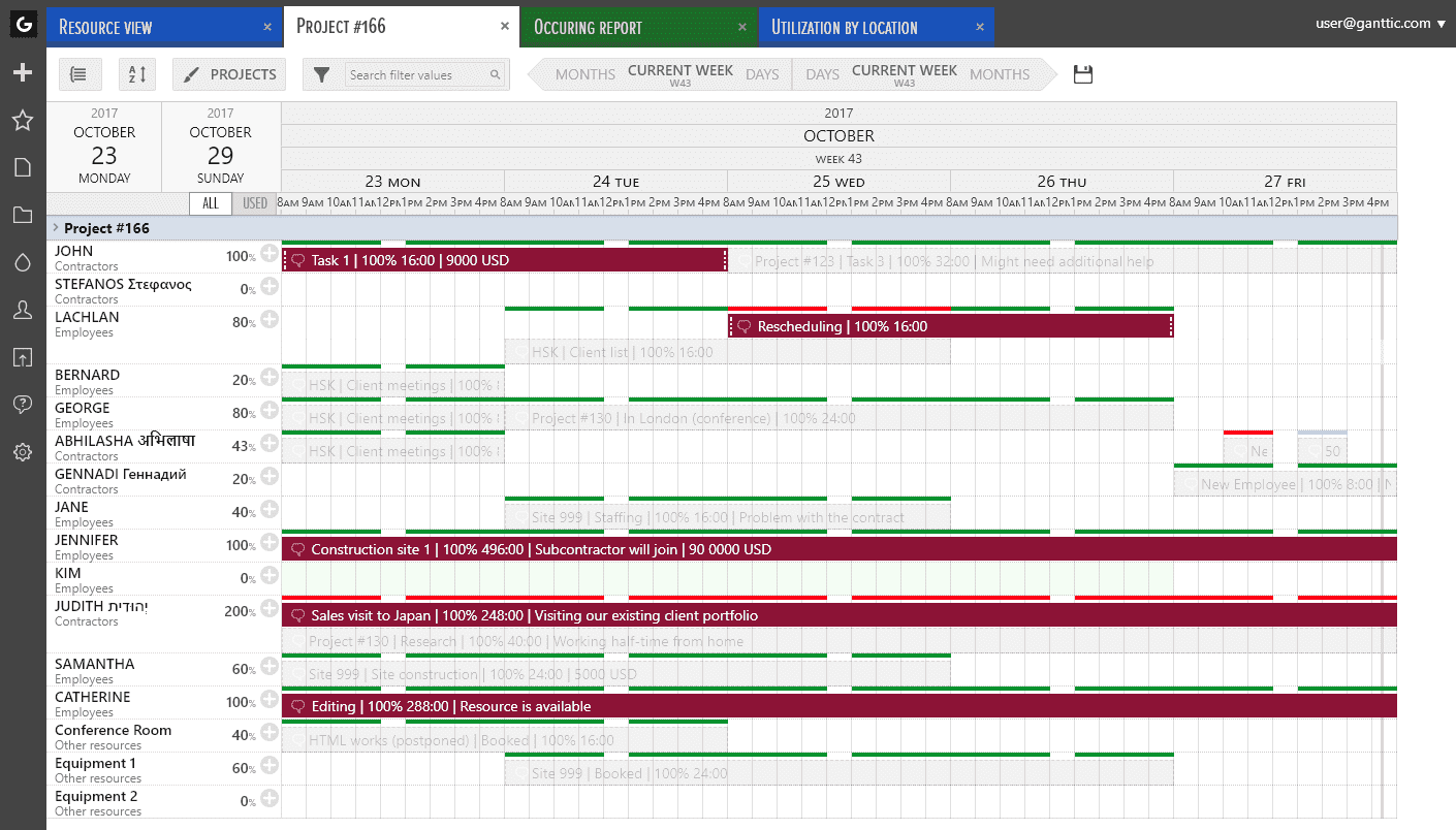 ganttic - resource planning portfolio management software - screenshot