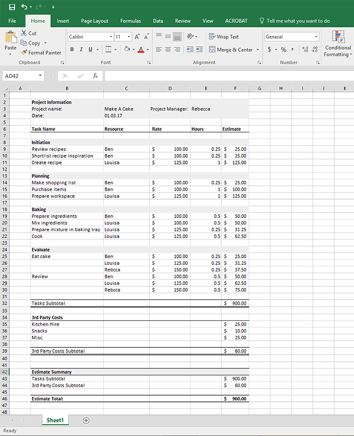 Create A Project Budget That Works: The Complete Cost Estimation