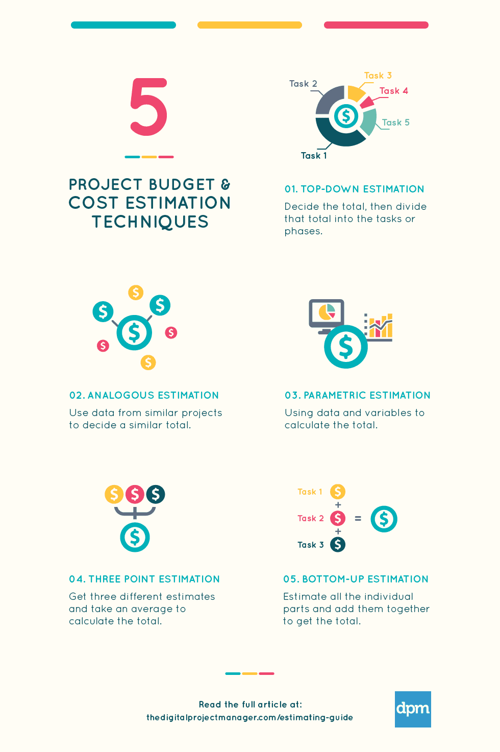 Project Budget - Cost estimation techniques infographic