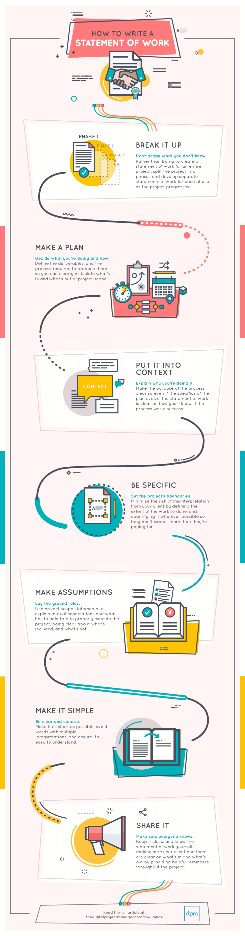 how to write a statement of work - infographic