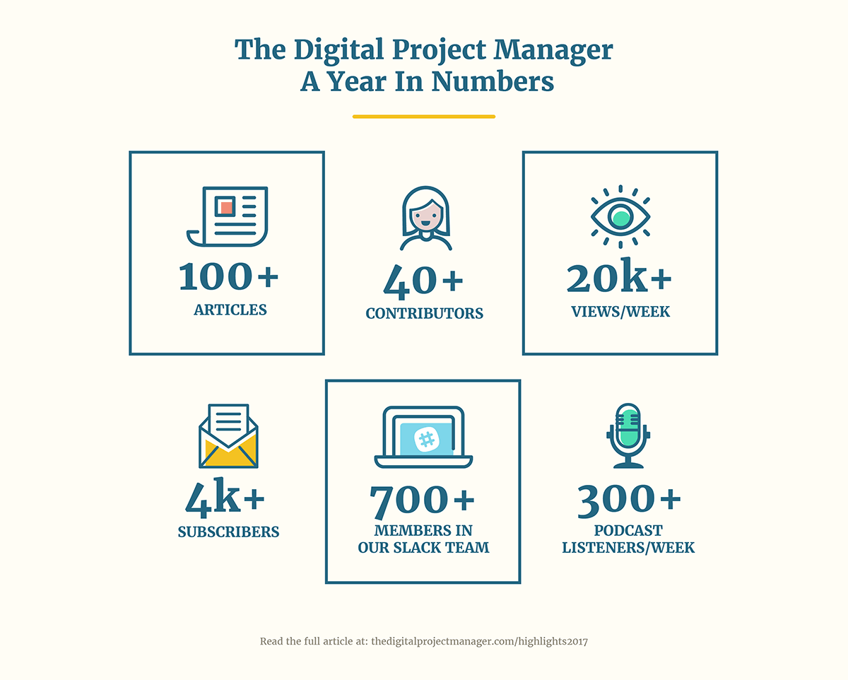 infographic - the digital project manager highlights 2017