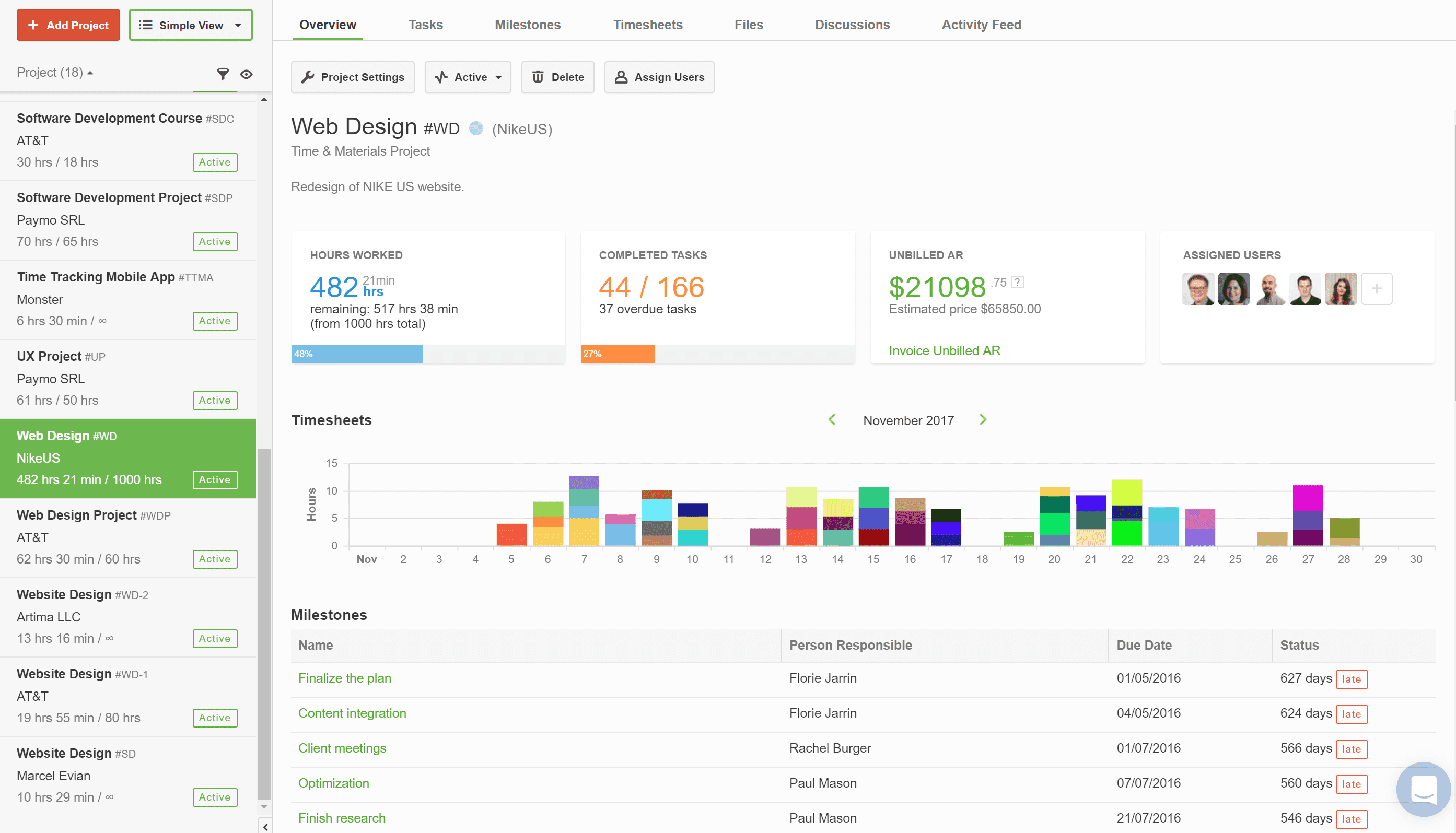 Project management tool Paymo - dashboard