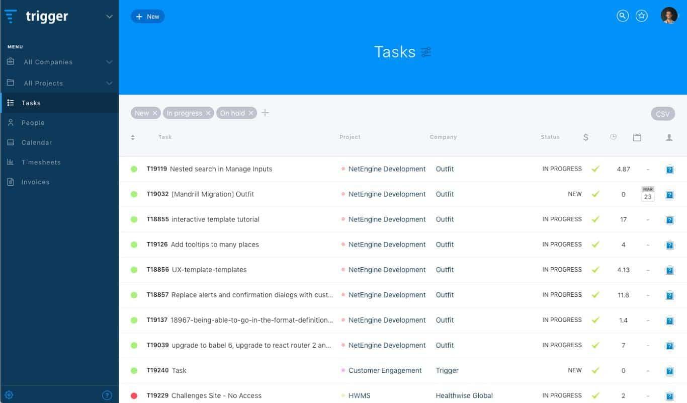Trigger marketing project management software tool - dashboard screenshot