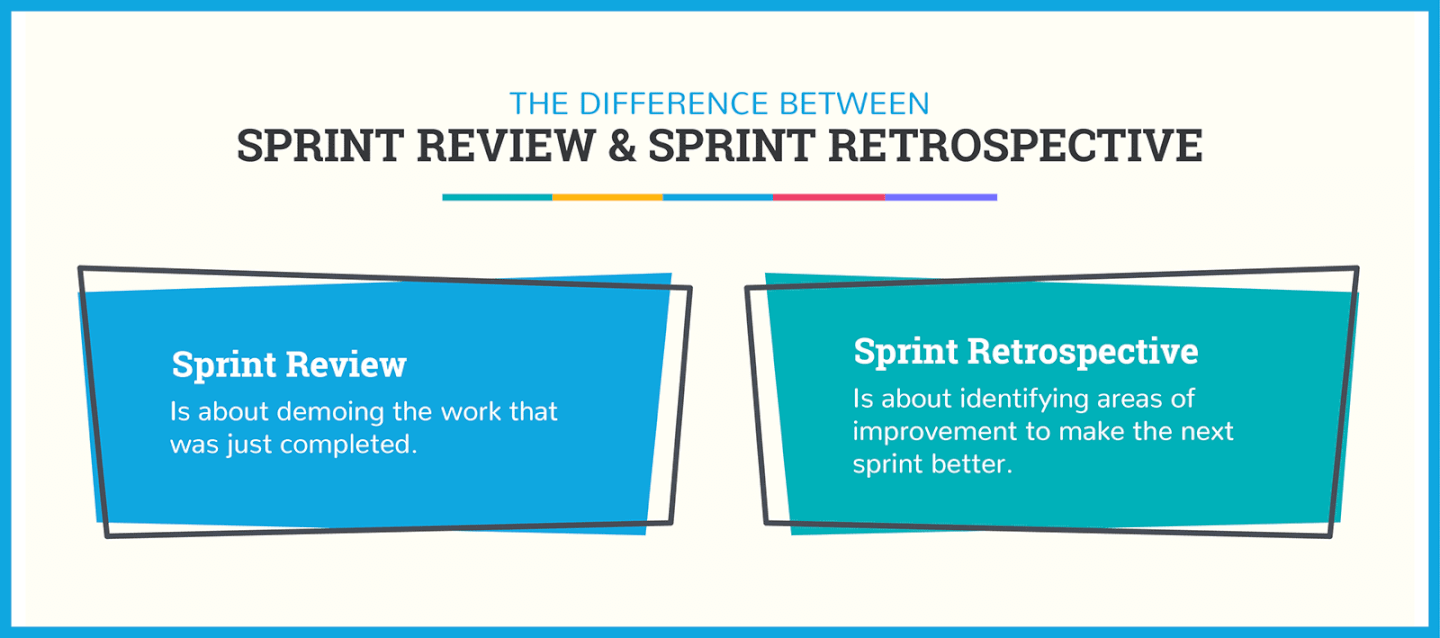 Sprint review vs retrospective