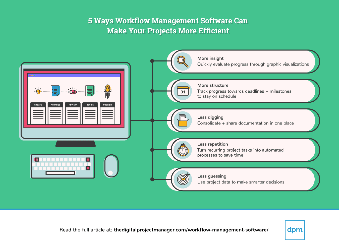 Ways - Workflow Management Software