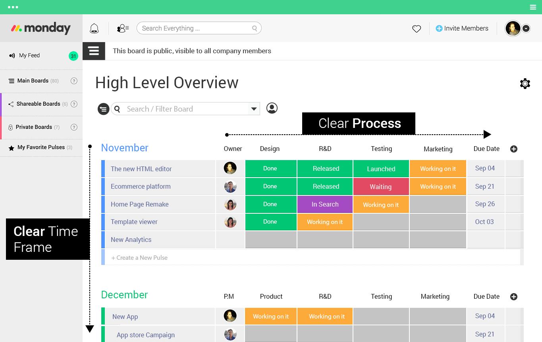 monday screenshot - workflow management software