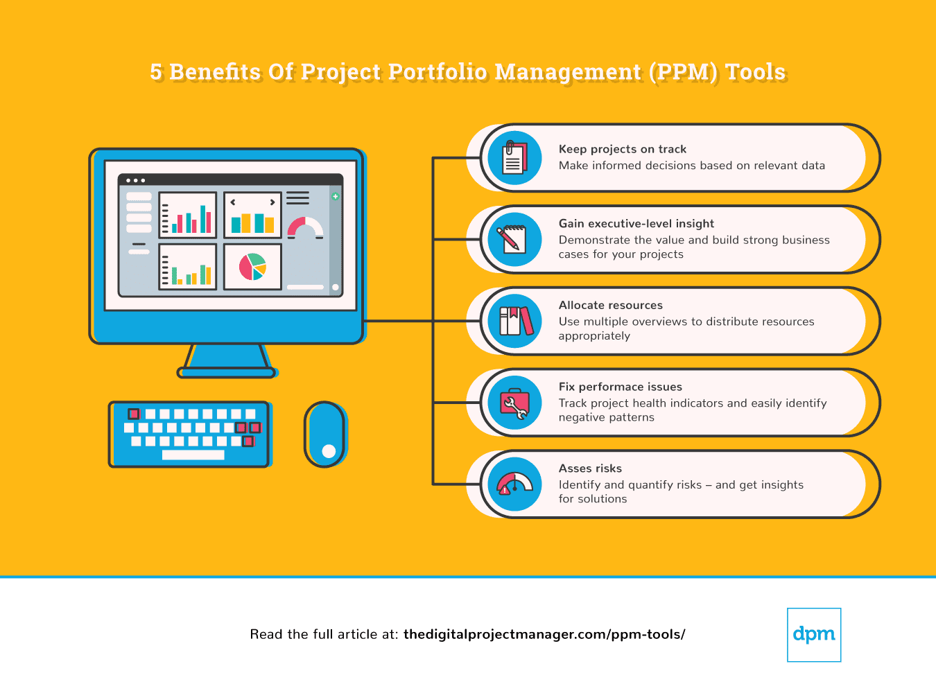 A Complete List Of The Best PPM Tools - The Digital Project Manager