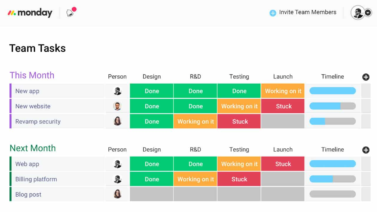 7 Reasons Why You Should Use Project Scheduling Software