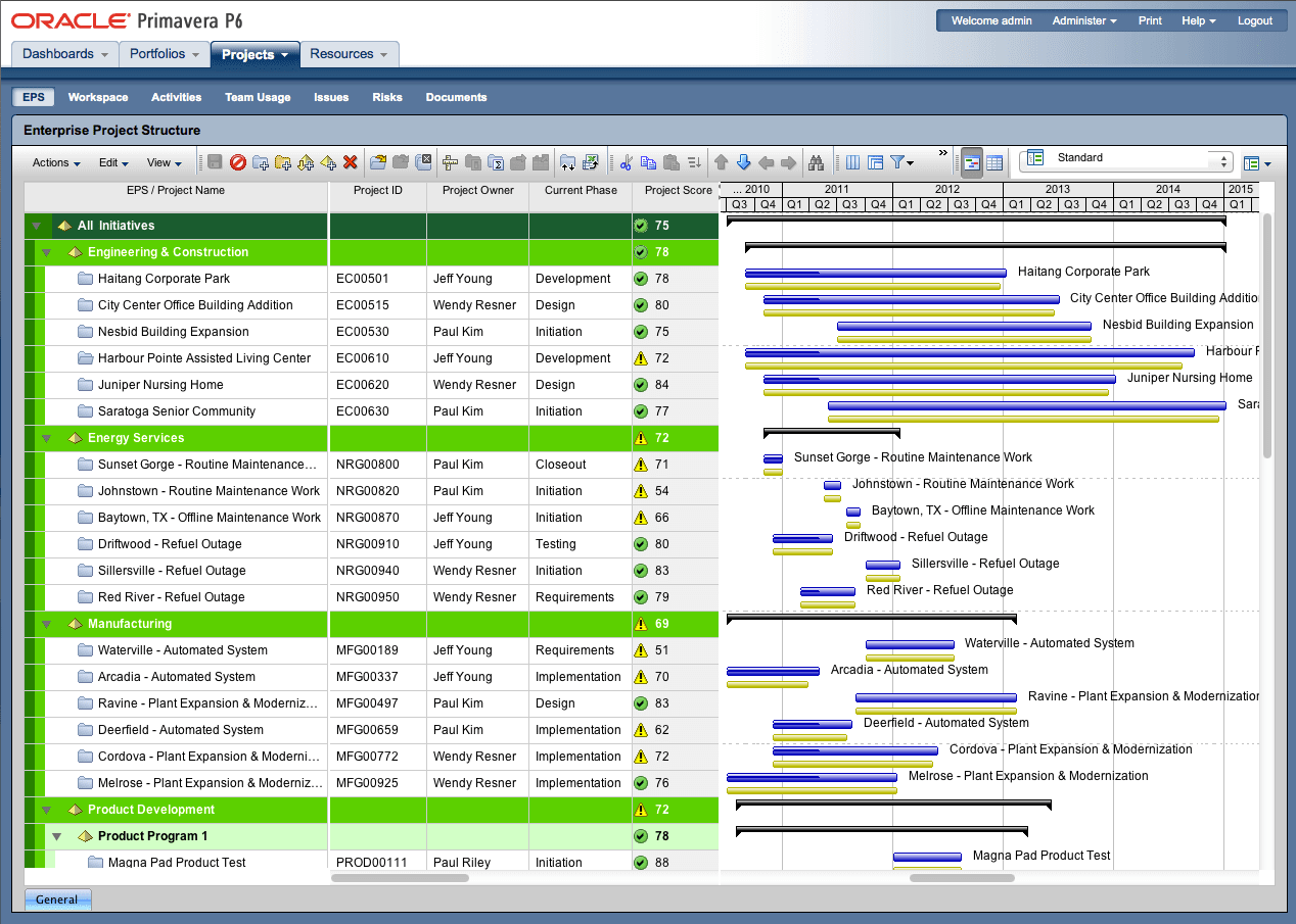 Oracle Primavera screenshot - A Complete List Of The Best PPM Tools