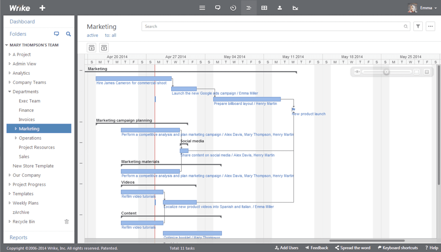 wrike-screenshot-project-scheduling-software
