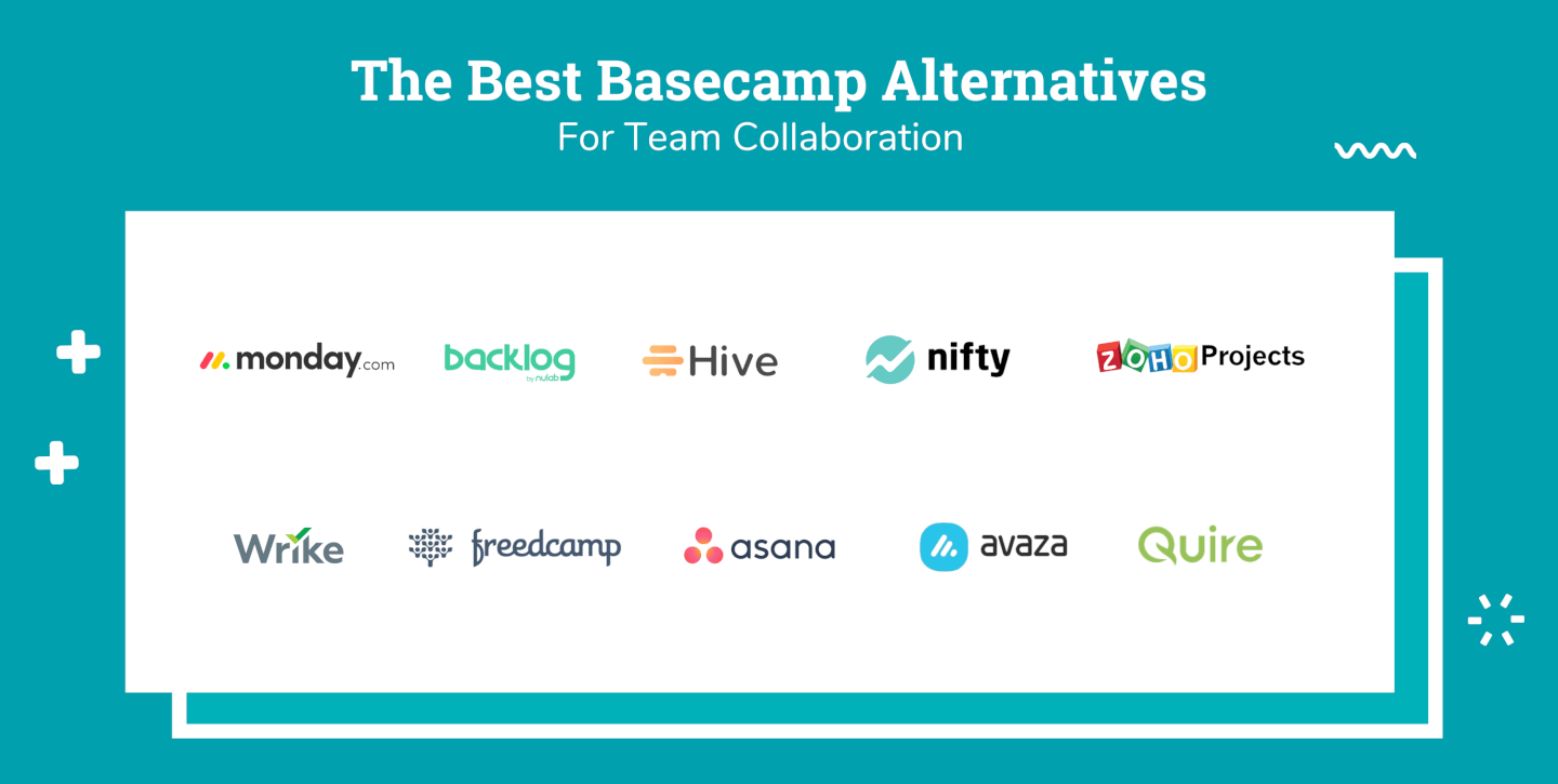 Basecamp Alternatives