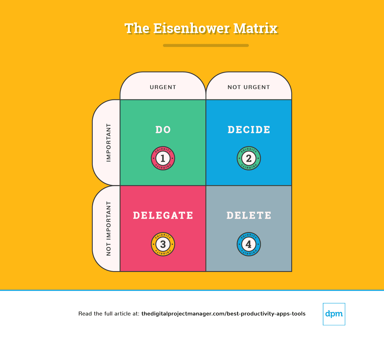 productivity-apps-eisenhower-matrix