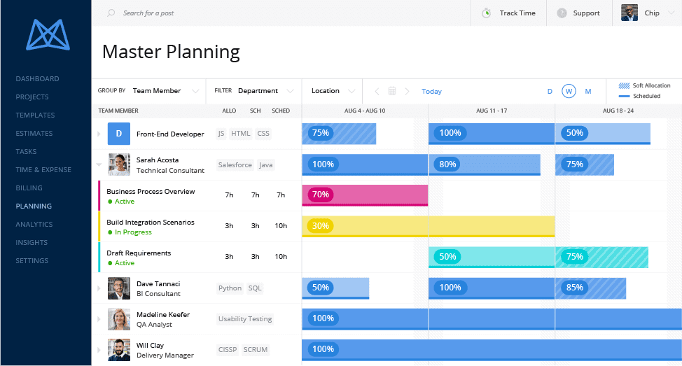 Mavenlink screenshot - Plan Your Projects: 10 Best Project Scheduling Software Of 2020