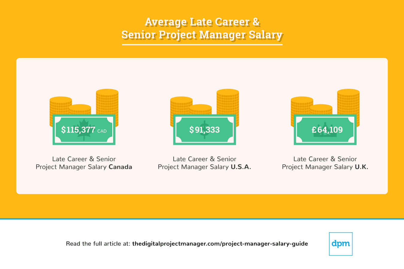 average-late-career-and-senior-project-manager-salary