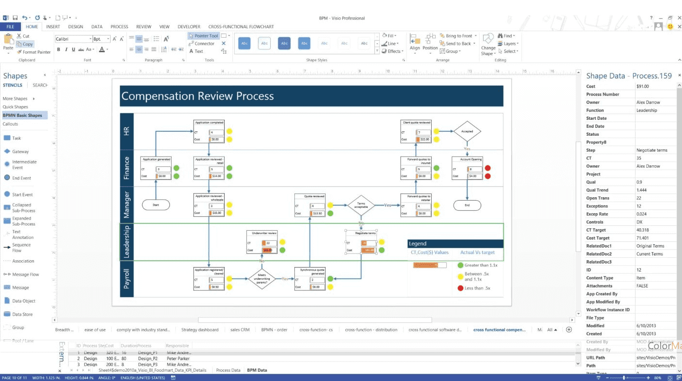 Microsoft Visio screenshot - mind mapping software