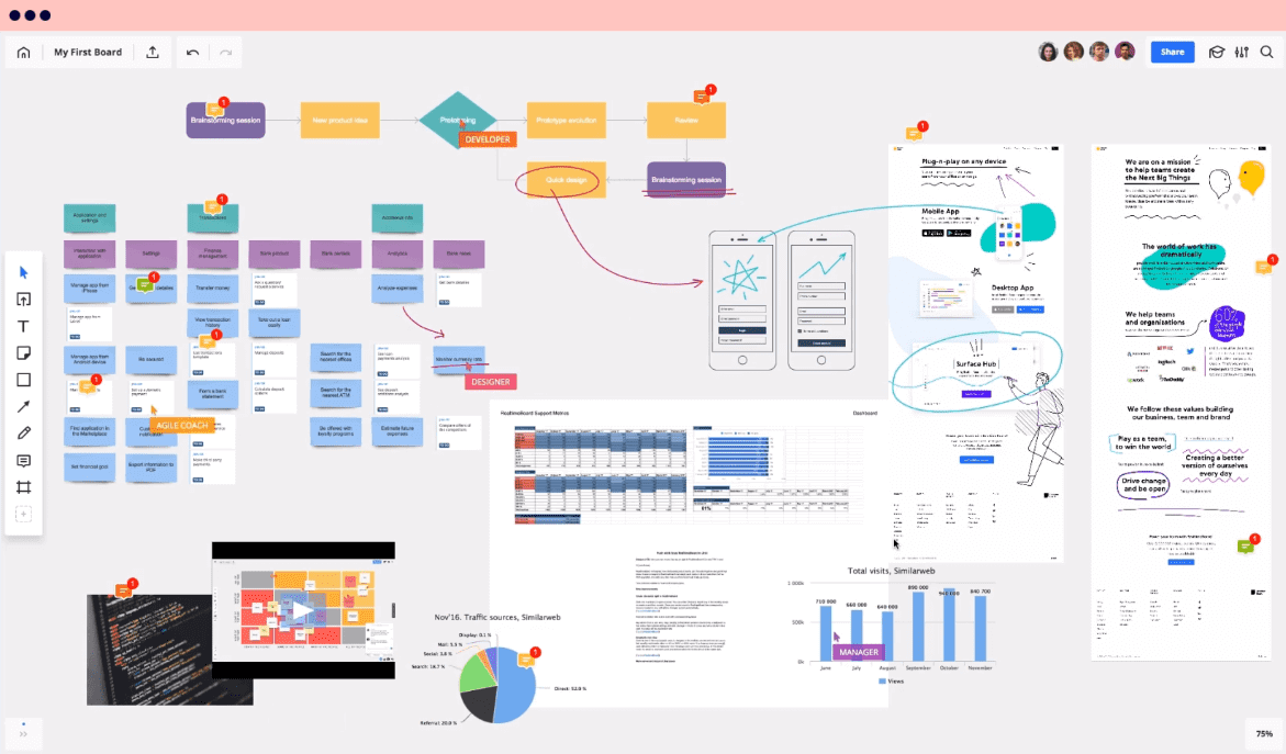 Miro screenshot - Compare The 10 Best Mind Mapping Software of 2020