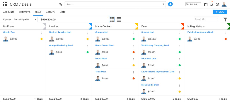 Ravetree tool screenshot - CRM
