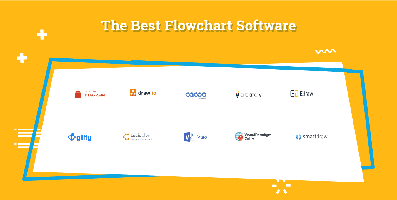 The Best Flowchart Software Of 2020 The Digital Project