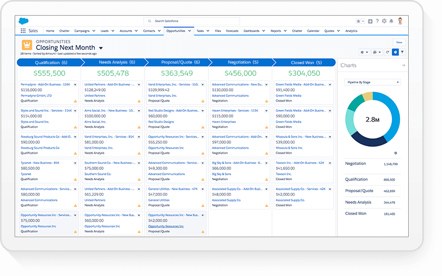 Salesforce screenshot - The 10 Best CRMs For Small Businesses in 2020