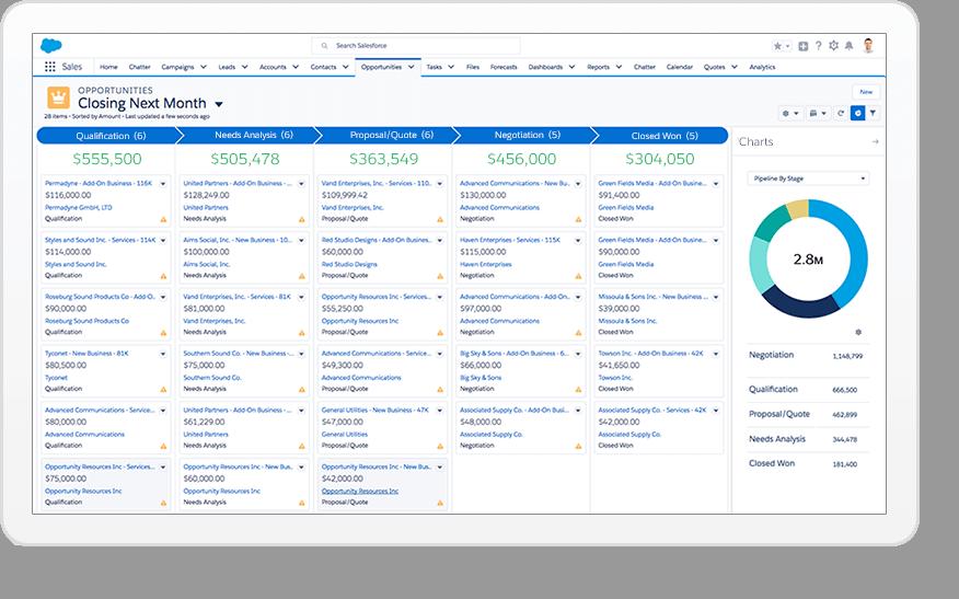 Salesforce screenshot - Les 10 meilleurs GRC pour les petites entreprises en 2020