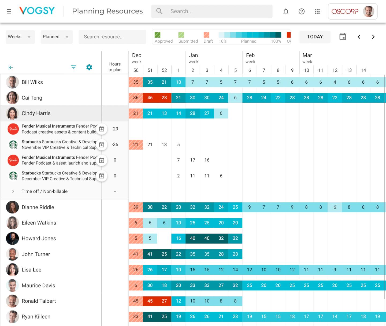 VOGSY screenshot - Los 10 Mejores Programas de Gestión de Proyectos Creativos de 2020