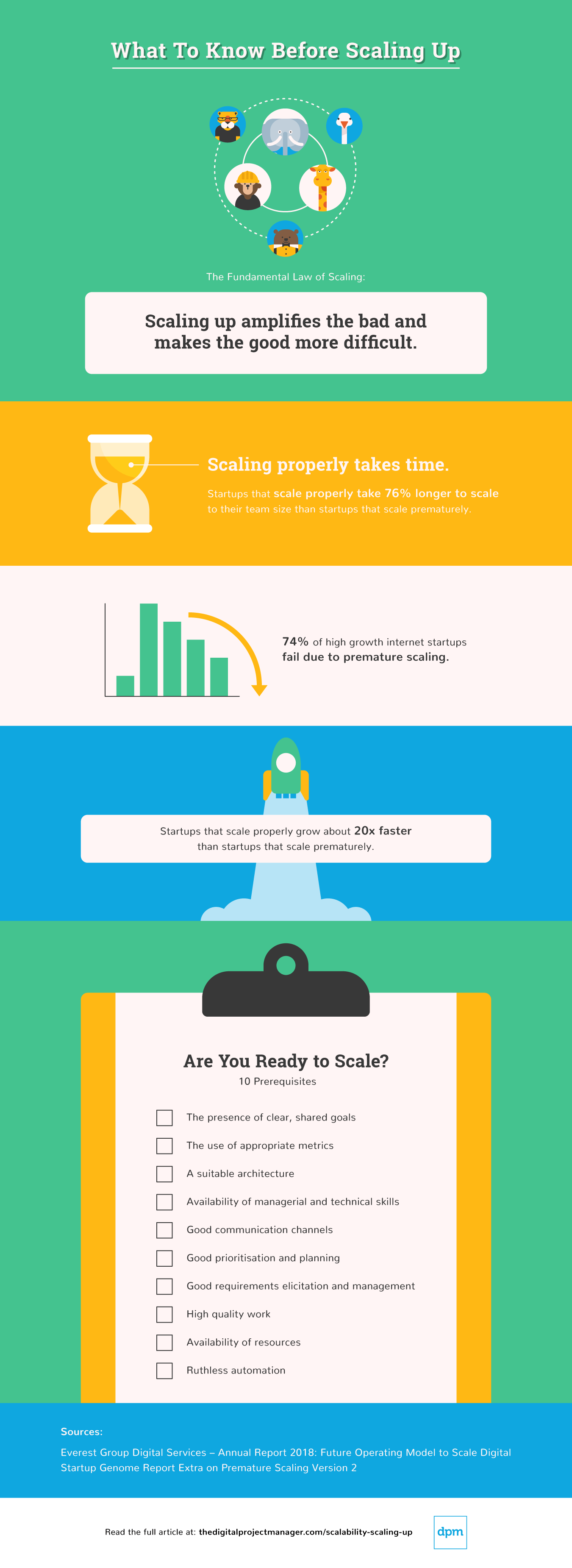 Scalability - infographic
