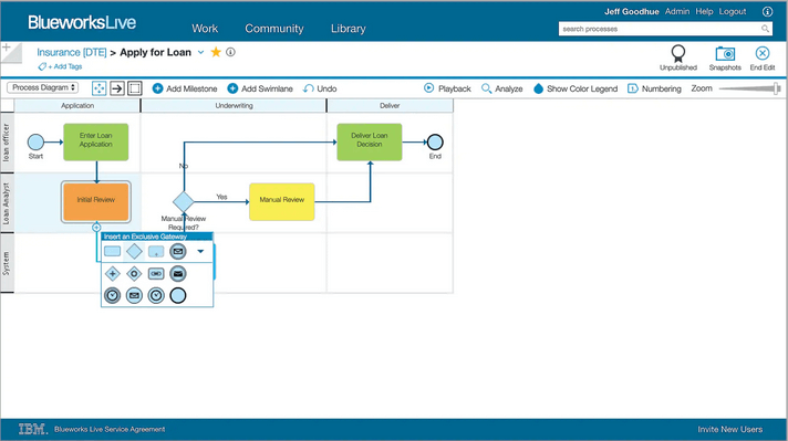 IBM Blueworks Live screenshot - Top 10 BPMS (Business Process Management Systems) In 2020
