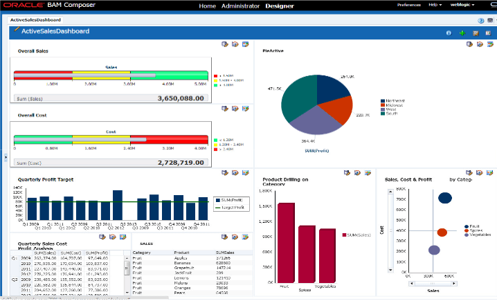 Oracle BPM Suite screenshot - Top 10 BPMS (Business Process Management Systems) In 2020