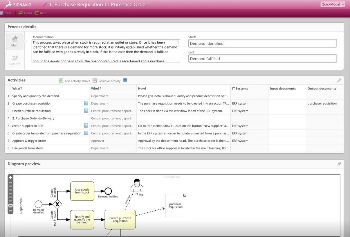 BPMS tools Signavio screenshots image