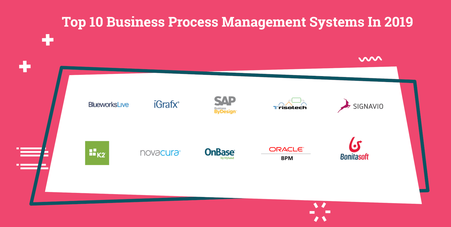 Top 10 BPMS (Business Process Management Systems) In 2019 image