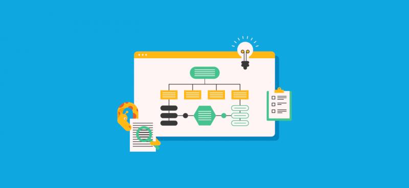 workflow design featured image
