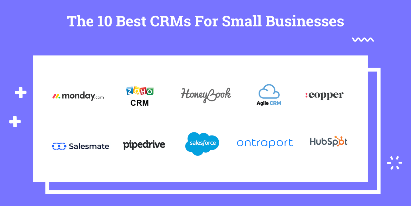CRMs for Small Business