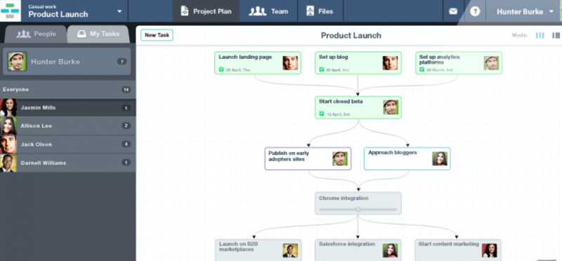 Casual task management screenshot