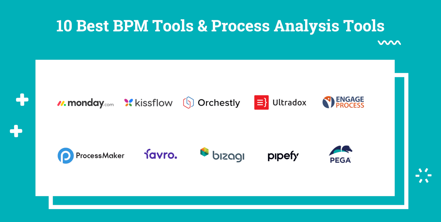 The Best BPM Tools & Process Analysis Tools Logo Soup image