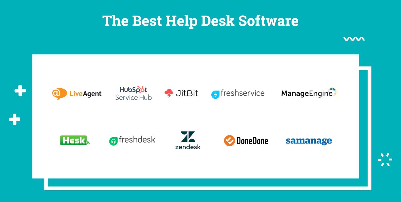 The Best Help Desk Software