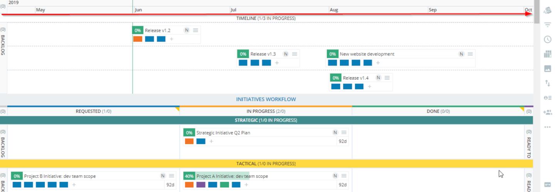 Timeline Workflow in Kanbanize