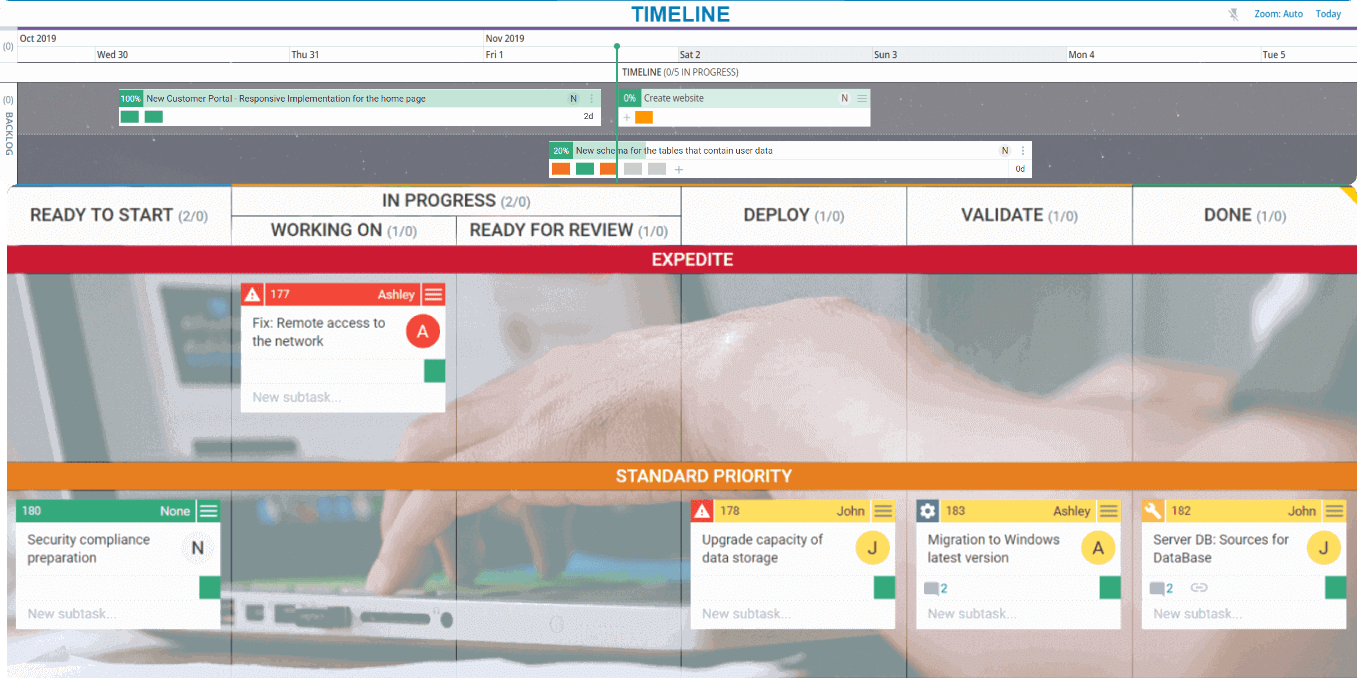 kanban board with a timeline support