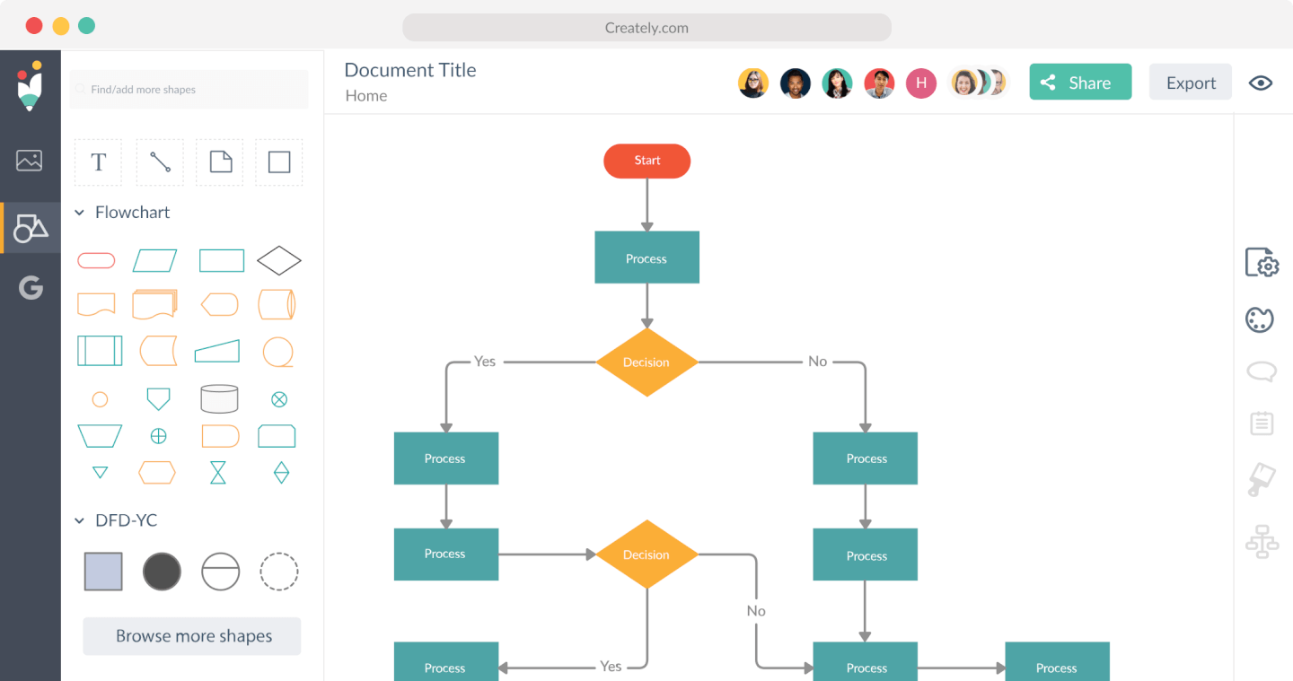 10 Best Online Flowchart Software Of 2021 The Digital Project Manager