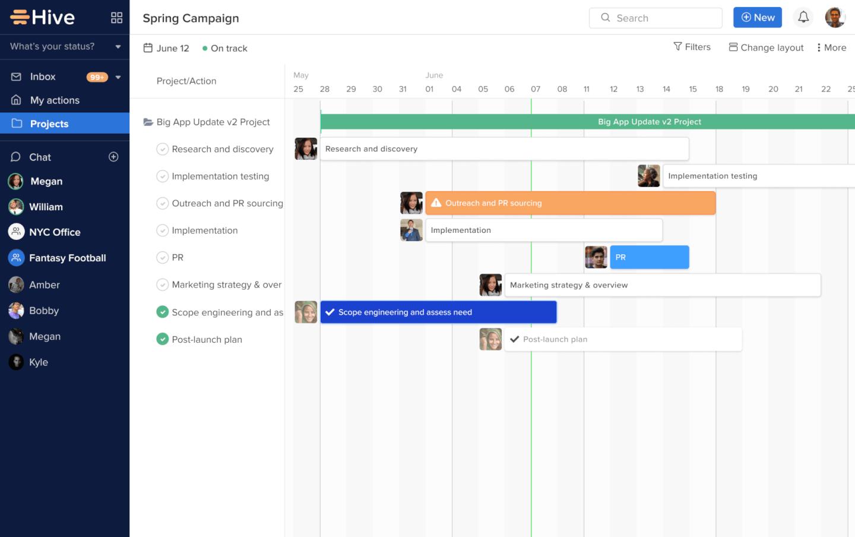 Hive screenshot - Les meilleures alternatives payantes et gratuites à Microsoft Project de 2020