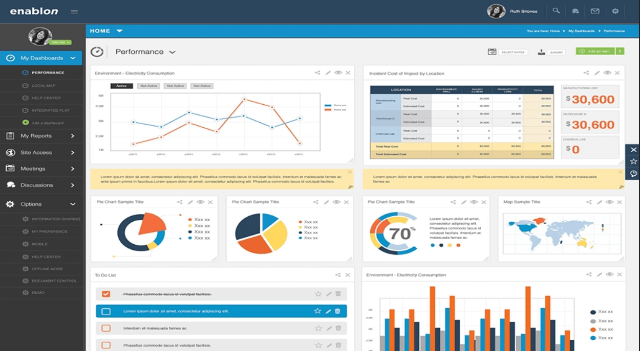Enablon screenshot - The 10 Best GRC Tools to Navigate Risk and Compliance Concerns for Public Companies