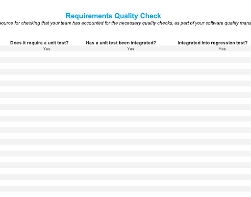 Requirements quality checklist