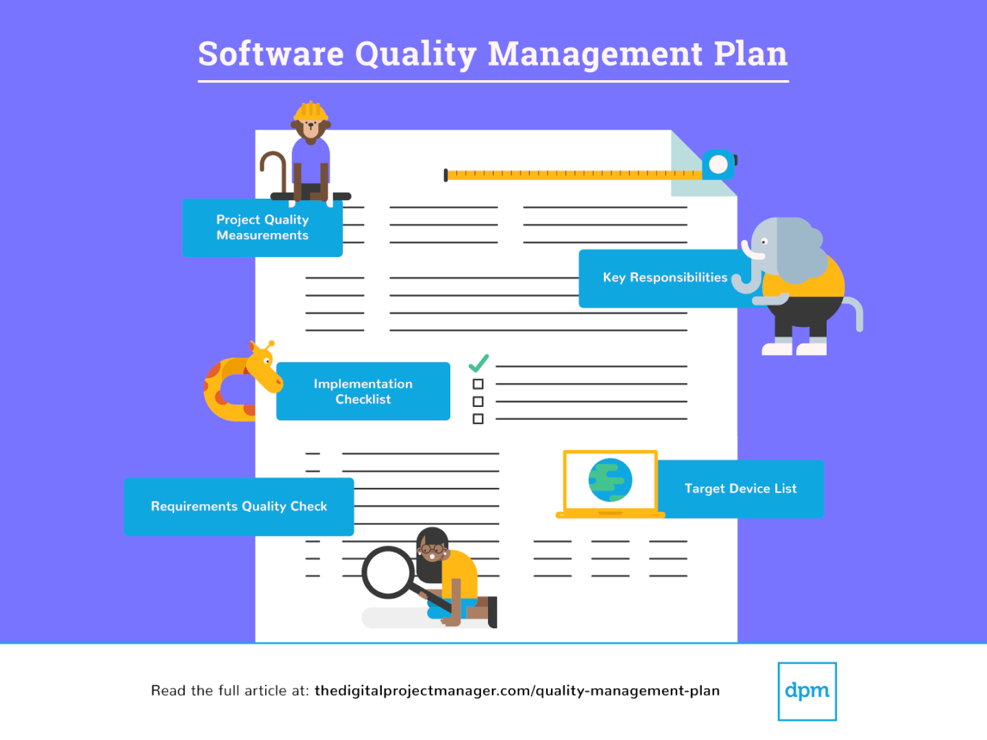 quality management plan infographic