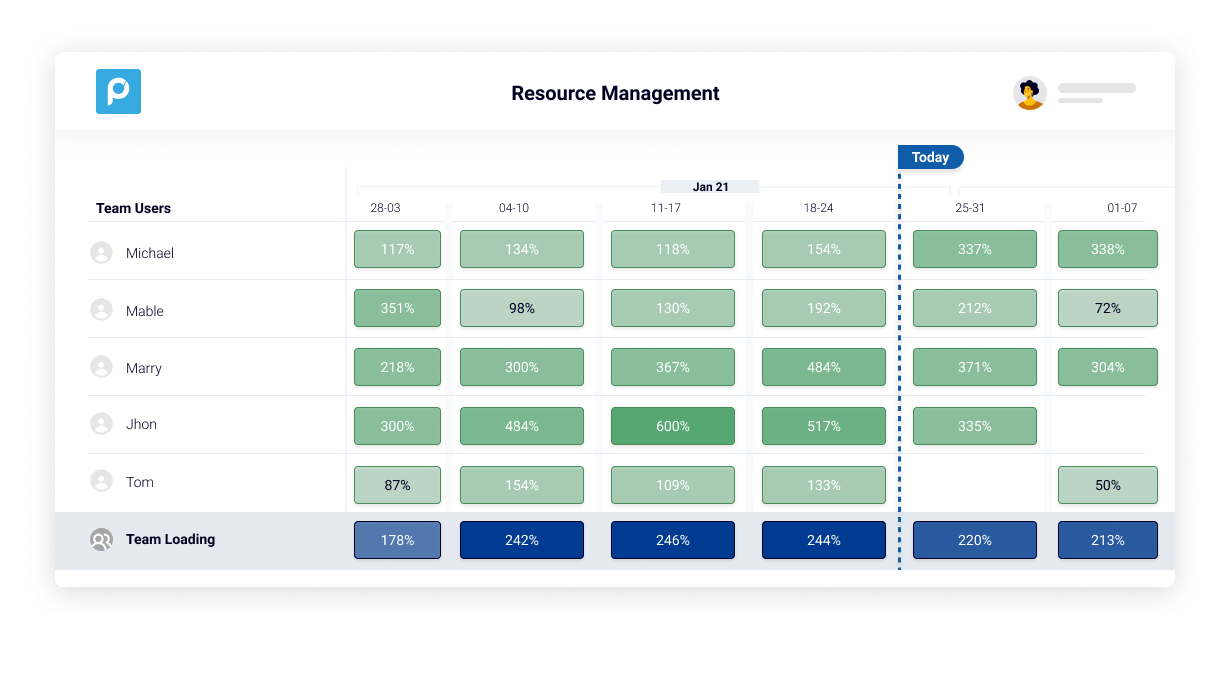 Proggio screenshot - 10 Best PPM Tools For 2021: Comparison And Expert Reviews