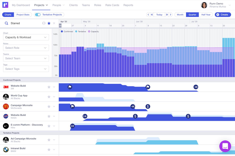 Runn screenshot - Meilleurs outils logiciels de planification des ressources de 2020