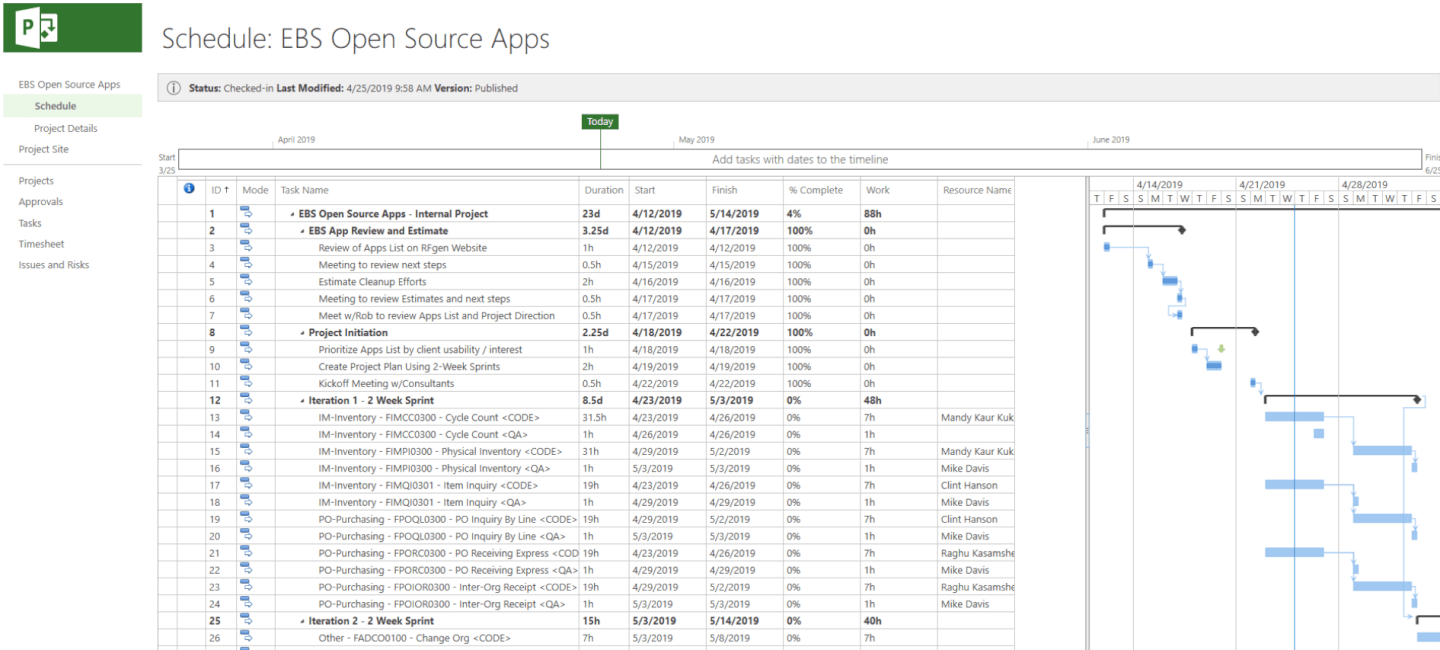MS Projects screenshot - Plan Your Projects: 10 Best Project Scheduling Software Of 2020