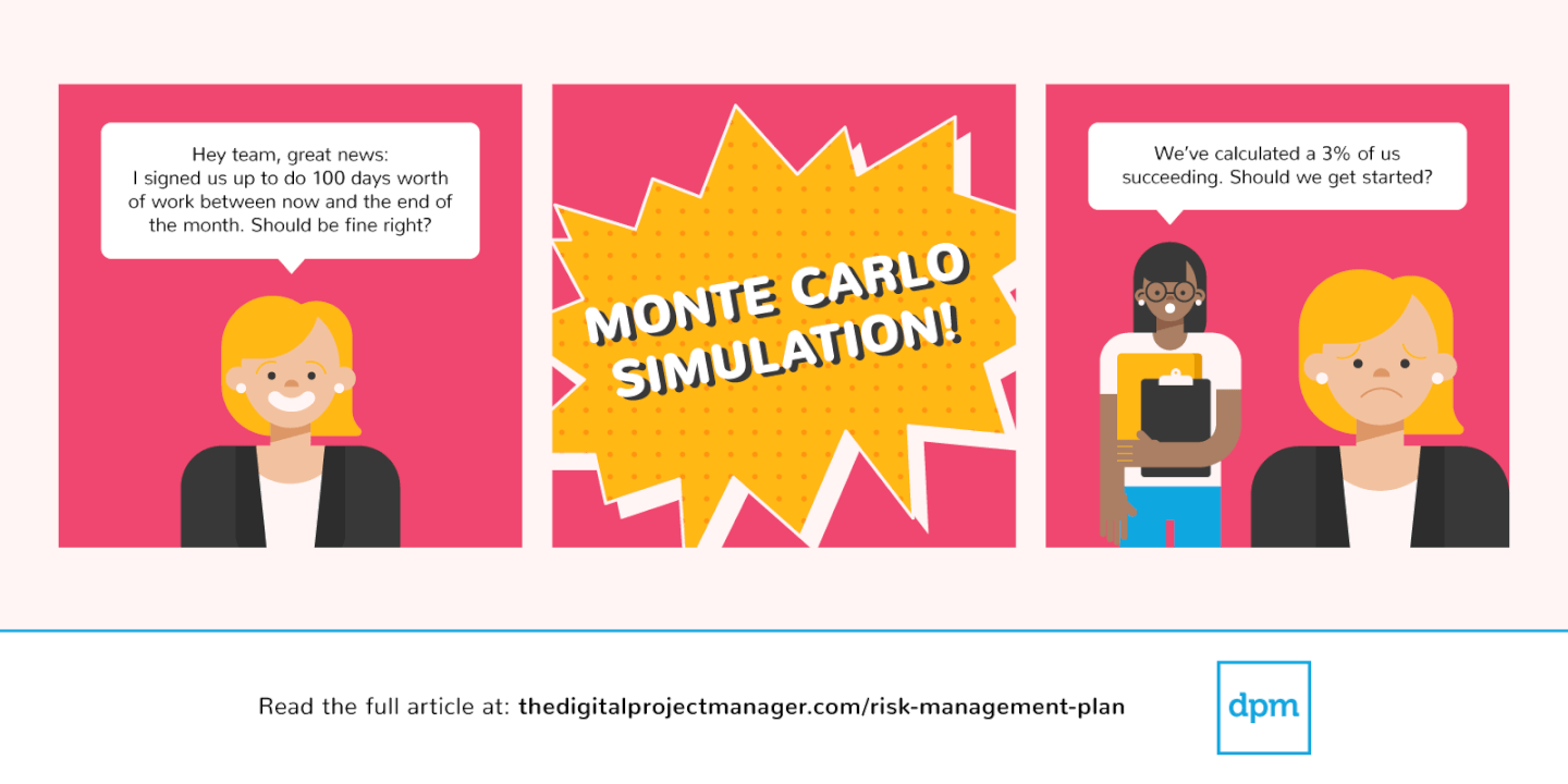 comic showing why a monte carlo simulation matters