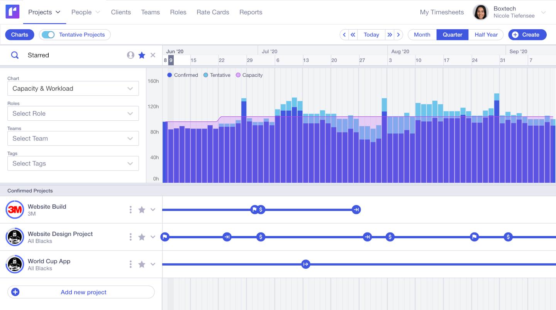 Screenshot of Project Planner