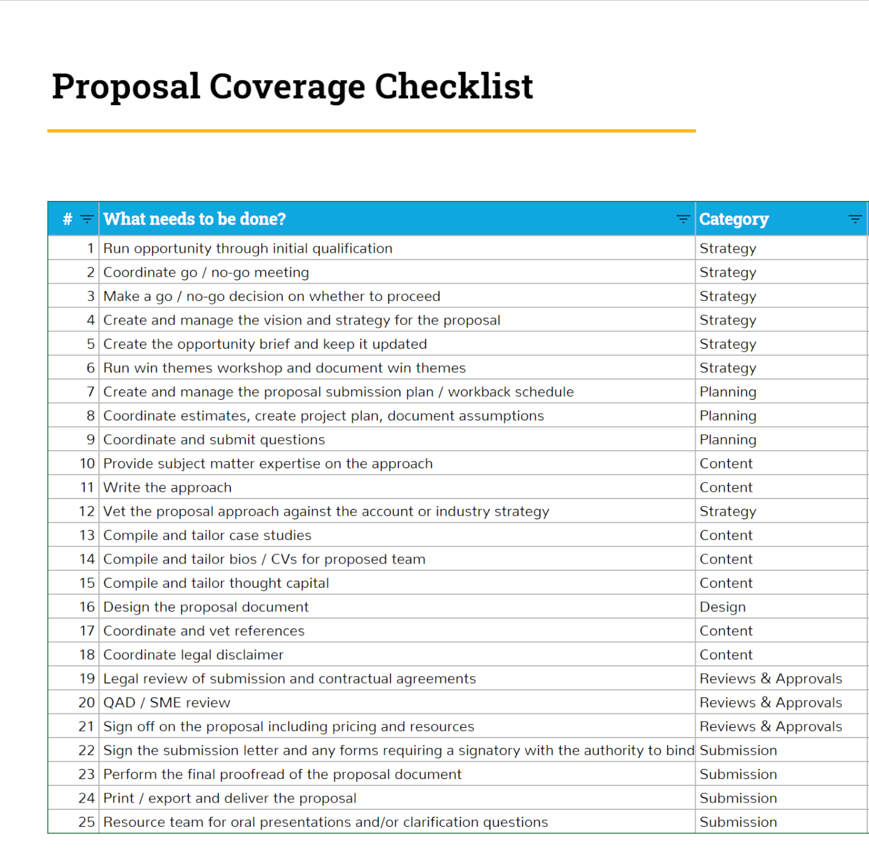 Screenshot Of Proposal Coverage Checklist